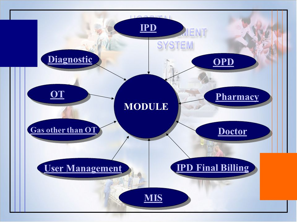 IPD Diagnostic OPD OT MODULE Pharmacy Doctor IPD Final Billing
