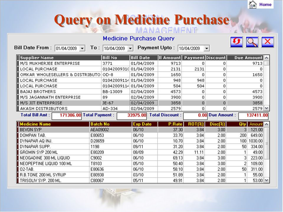 Query on Medicine Purchase