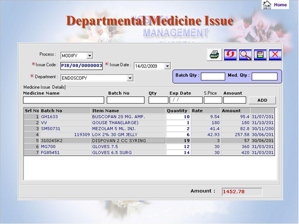 Departmental Medicine Issue