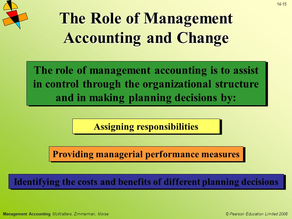 The Role of Management Accounting and Change