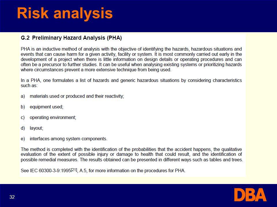 Risk analysis 32