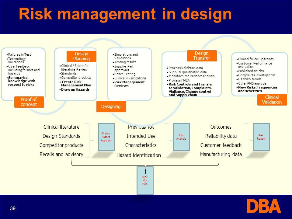 Risk management in design