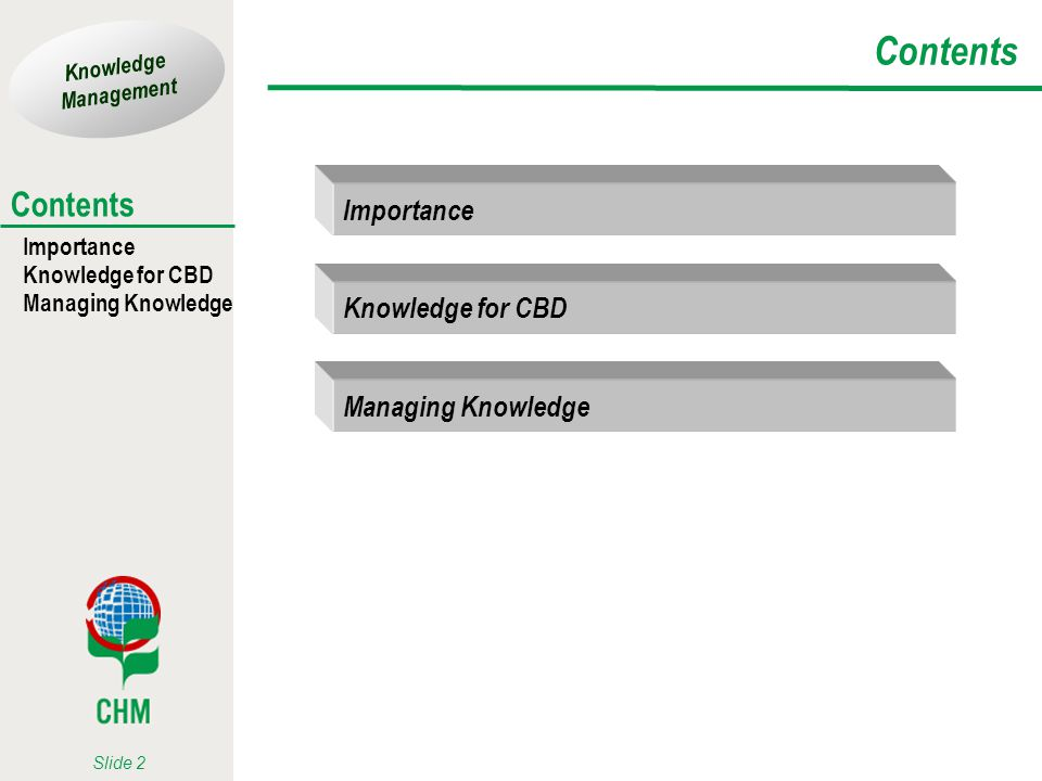 Contents Importance Knowledge for CBD Managing Knowledge 2