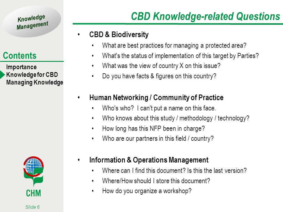 CBD Knowledge-related Questions