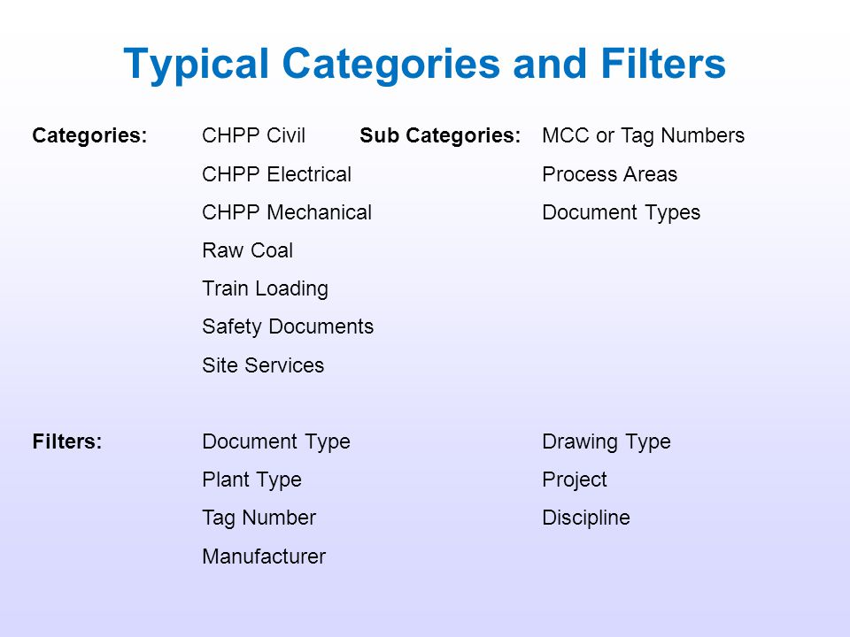 Typical Categories and Filters