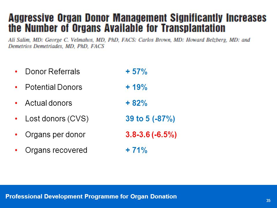 Lost donors (CVS) 39 to 5 (-87%) Organs per donor 3.8-3.6 (-6.5%)