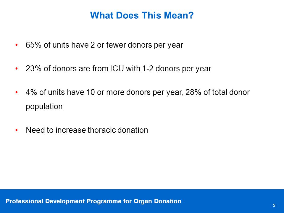 What Does This Mean 65% of units have 2 or fewer donors per year