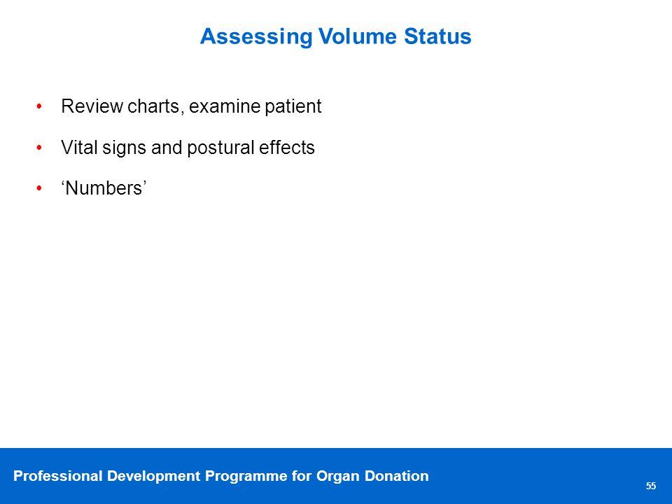 Assessing Volume Status