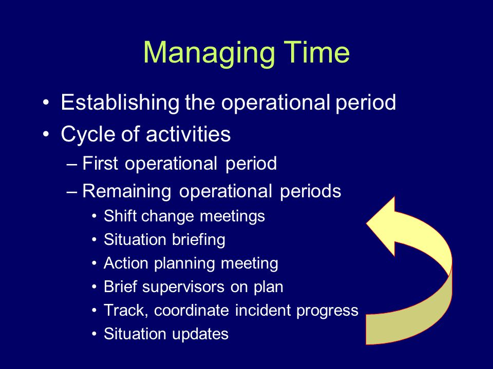 Managing Time Establishing the operational period Cycle of activities