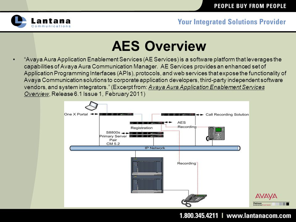 AES Overview