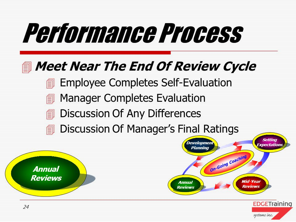 Performance Process Meet Near The End Of Review Cycle