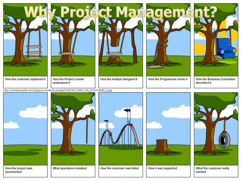 Why Must a Project be Managed