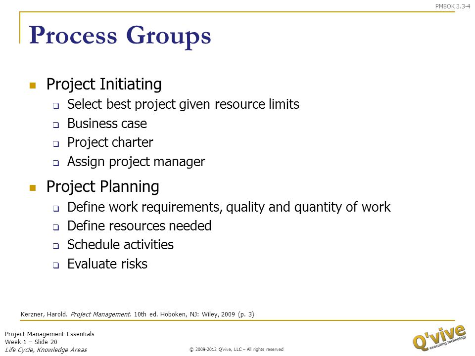 Process Groups Project Initiating Project Planning