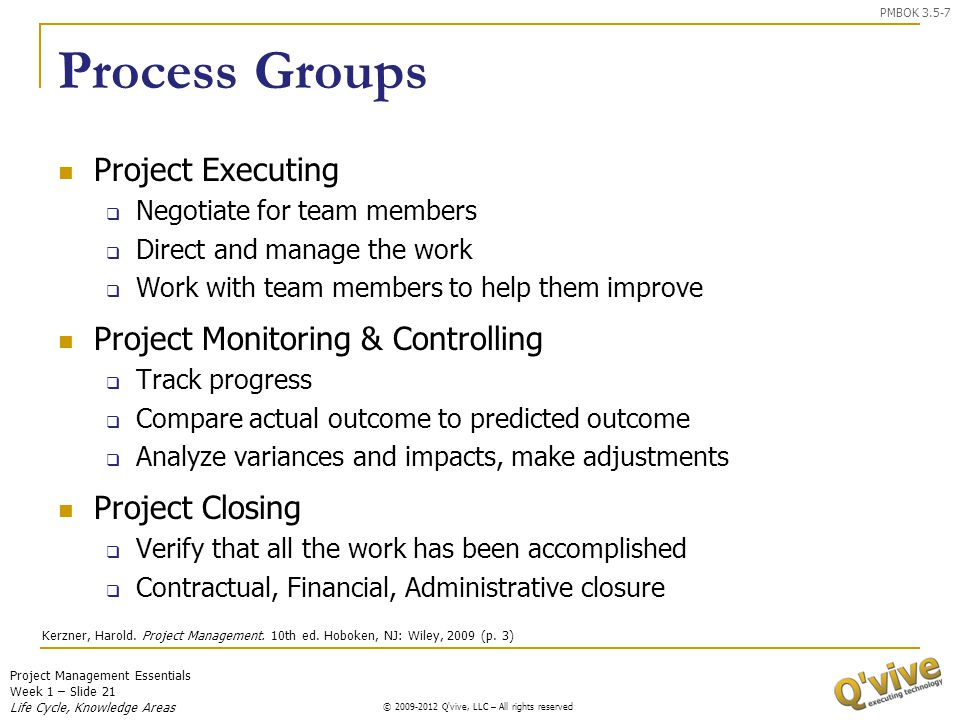 Process Groups Project Executing Project Monitoring & Controlling