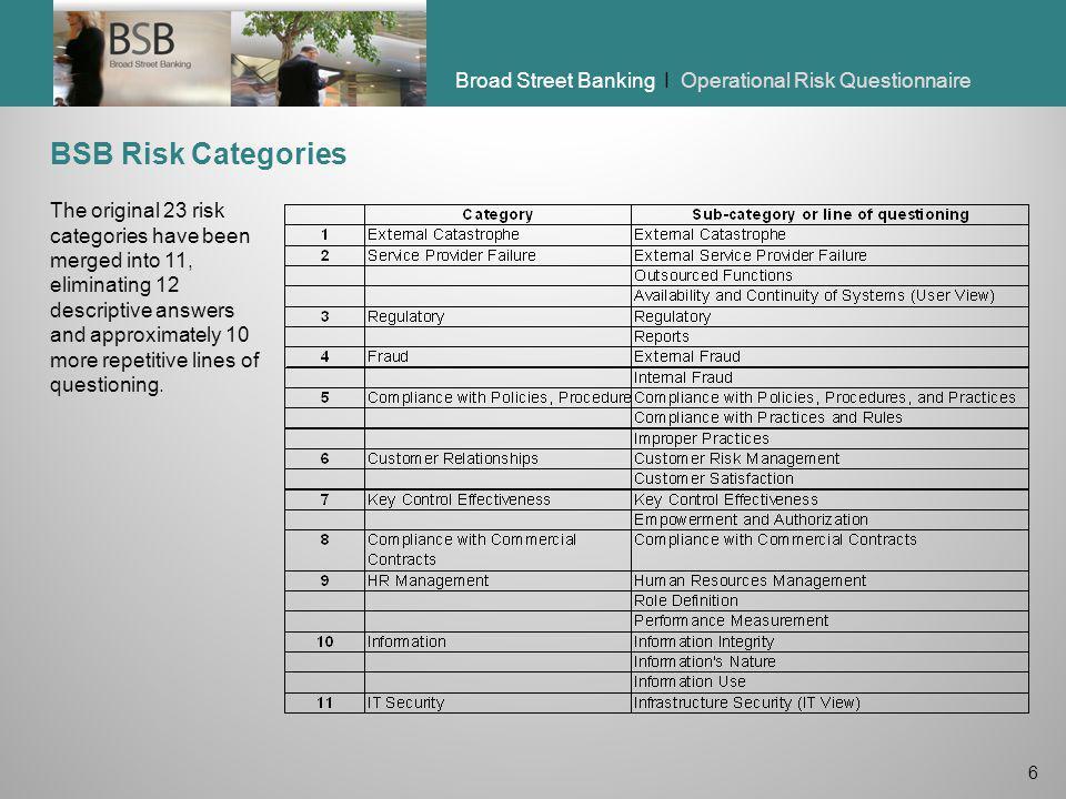 BSB Risk Categories