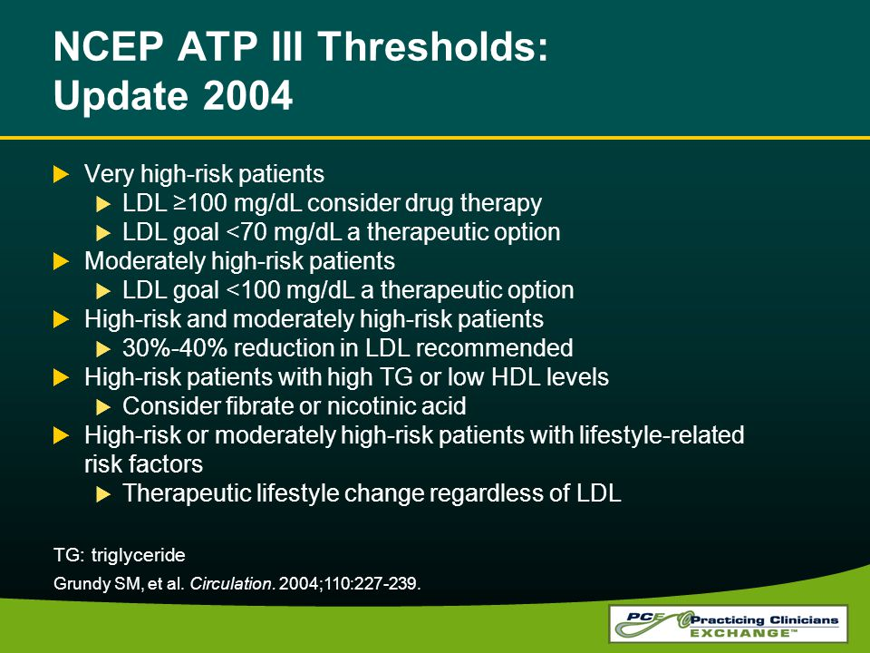 NCEP ATP III Thresholds: Update 2004