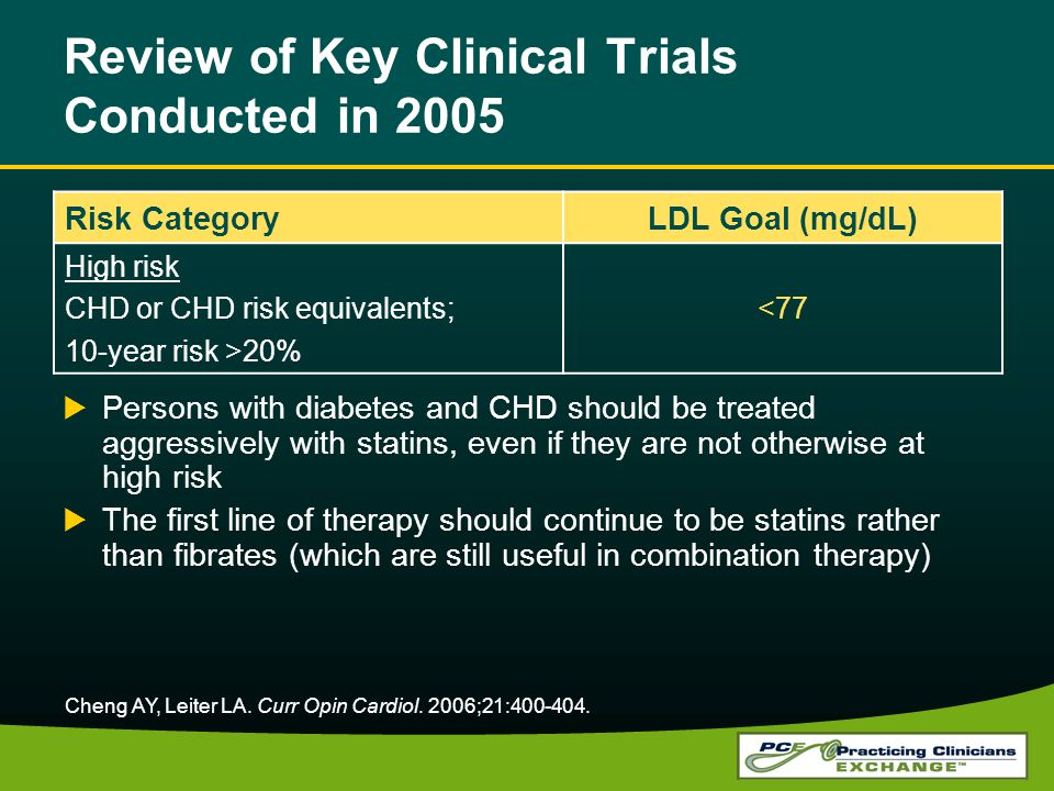 Review of Key Clinical Trials Conducted in 2005
