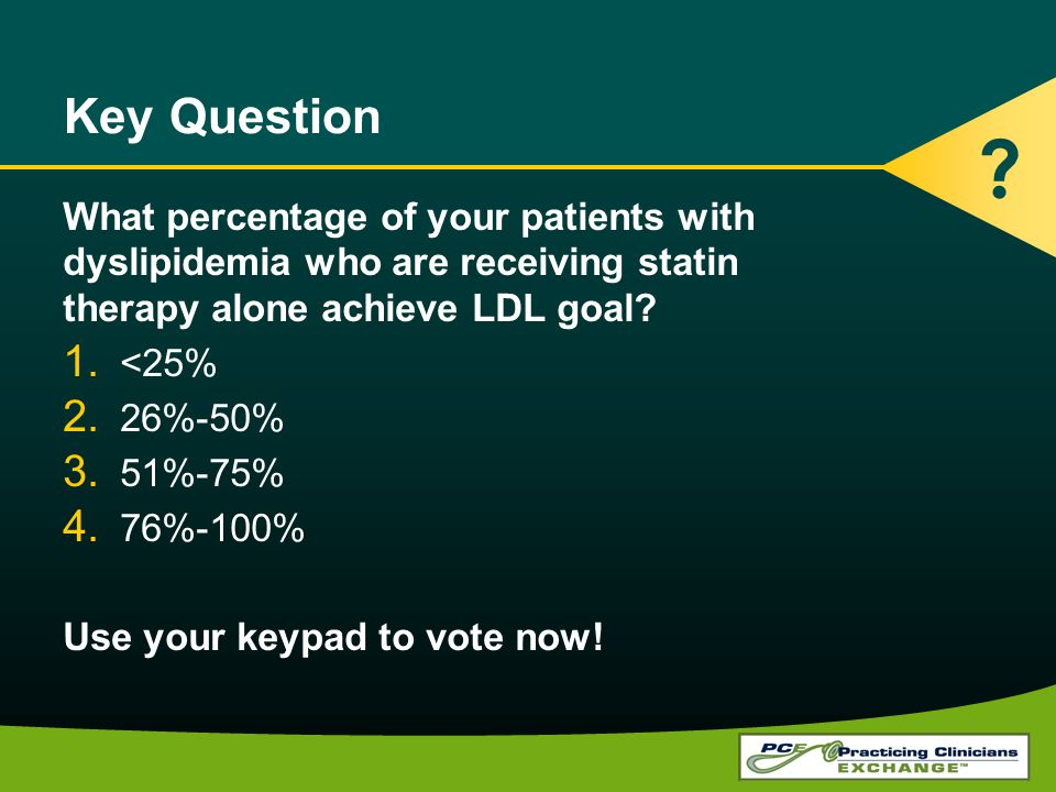 Key Question What percentage of your patients with