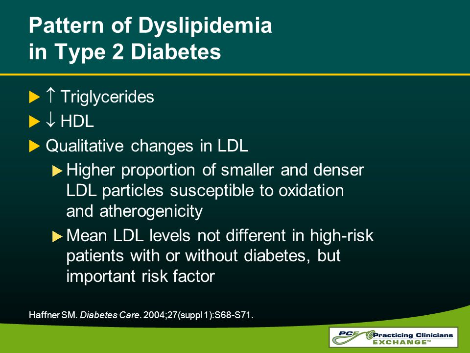 Pattern of Dyslipidemia in Type 2 Diabetes