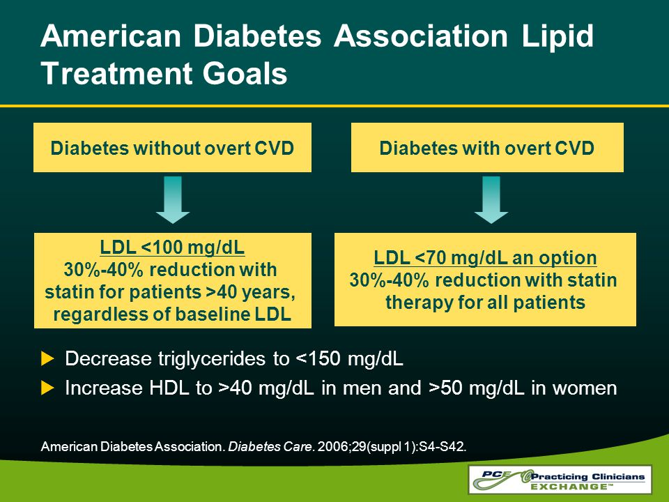 American Diabetes Association Lipid Treatment Goals
