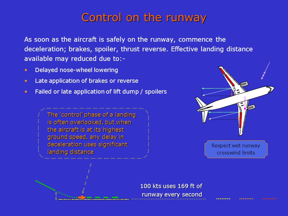 Respect wet runway crosswind limits