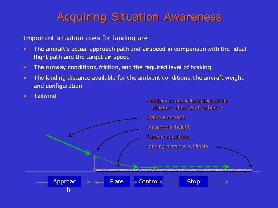 Acquiring Situation Awareness