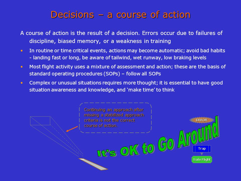 Decisions – a course of action