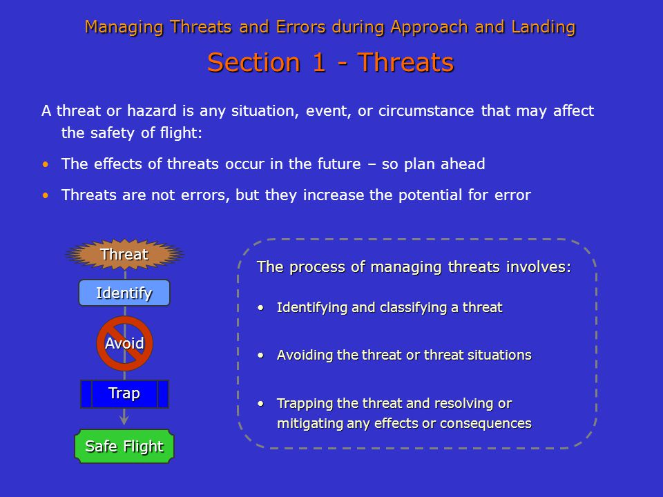 Managing Threats and Errors during Approach and Landing Section 1 - Threats