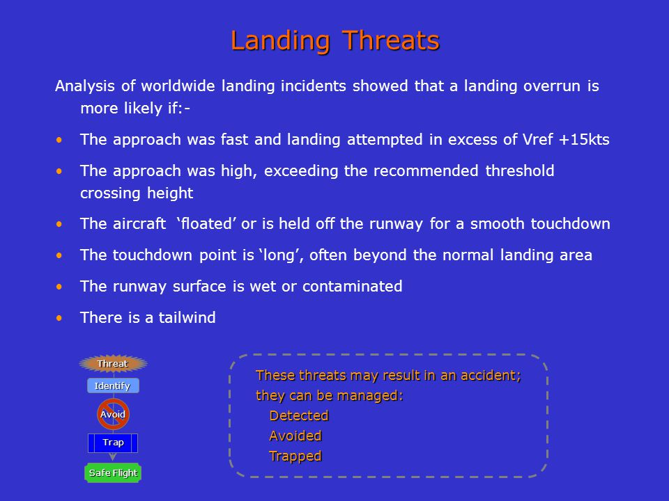 Landing Threats Analysis of worldwide landing incidents showed that a landing overrun is more likely if:-