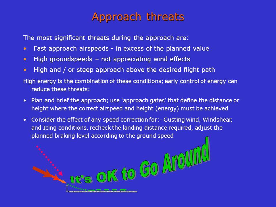 It s OK to Go Around Approach threats