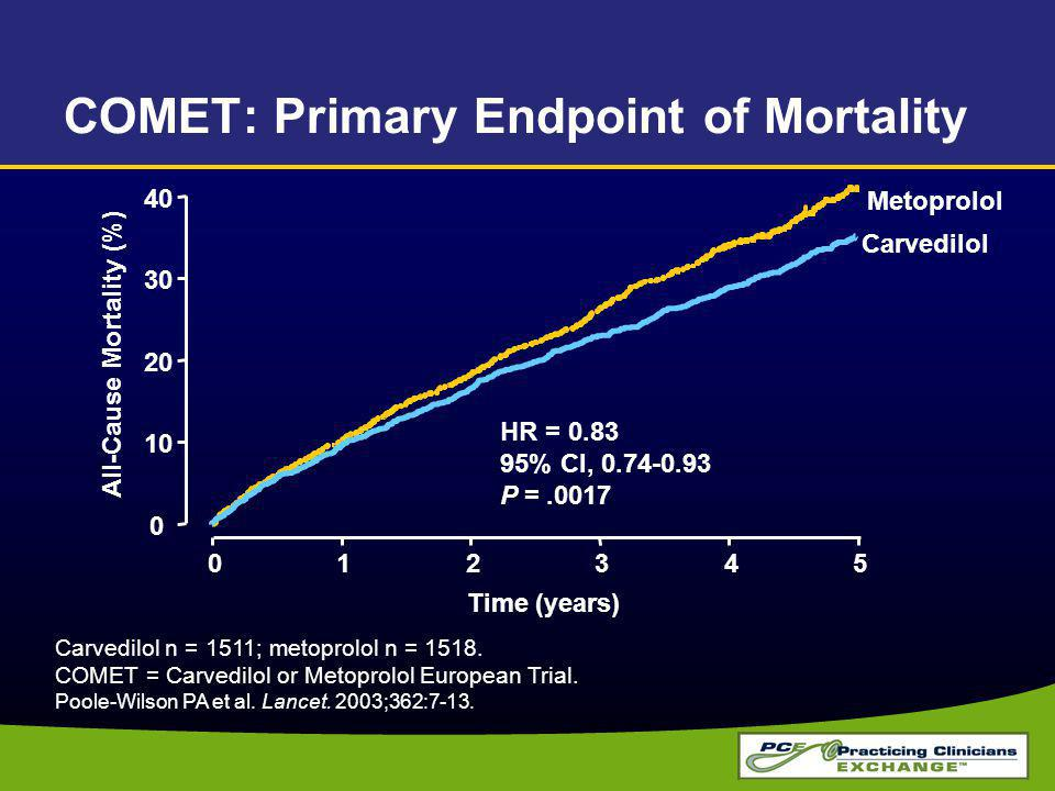 COMET: Primary Endpoint of Mortality