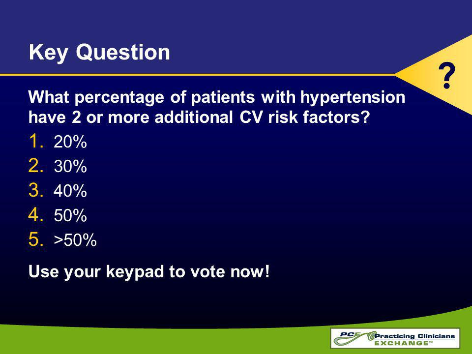 Key Question What percentage of patients with hypertension