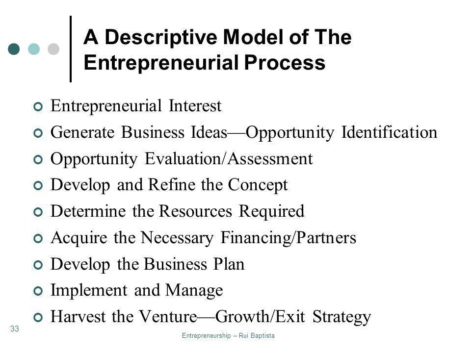A Descriptive Model of The Entrepreneurial Process
