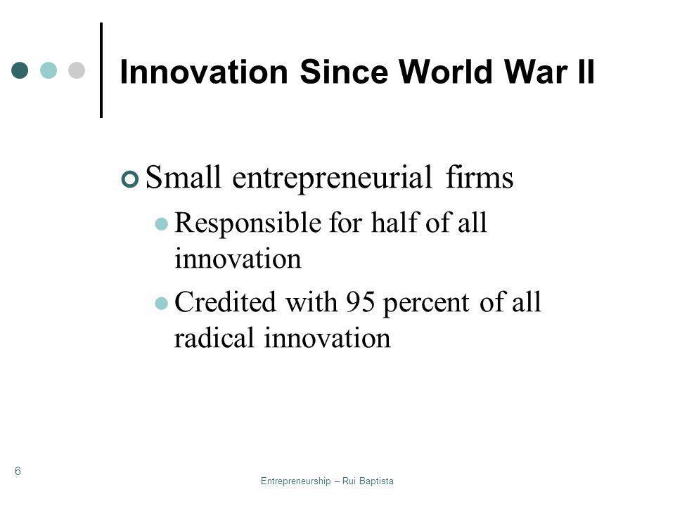 Innovation Since World War II