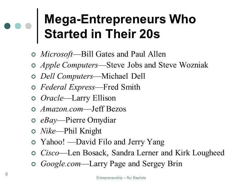 Mega-Entrepreneurs Who Started in Their 20s