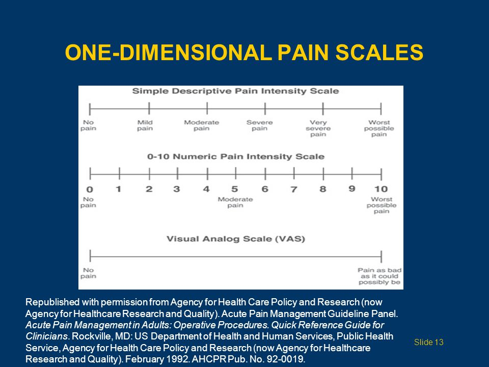 ONE-DIMENSIONAL PAIN SCALES
