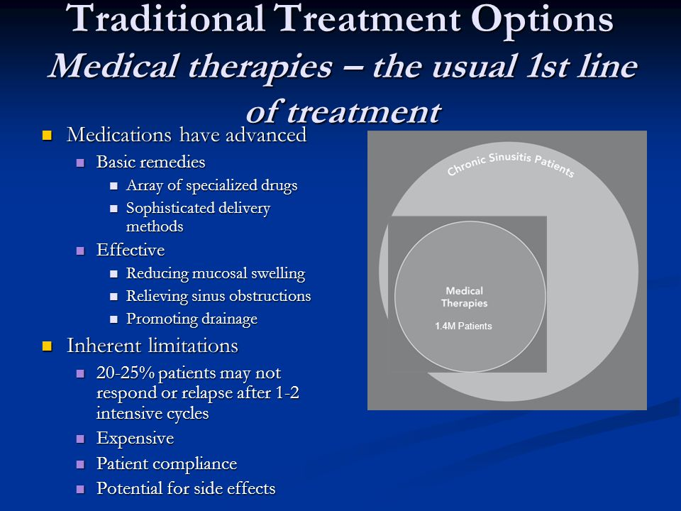 Traditional Treatment Options Medical therapies – the usual 1st line of treatment