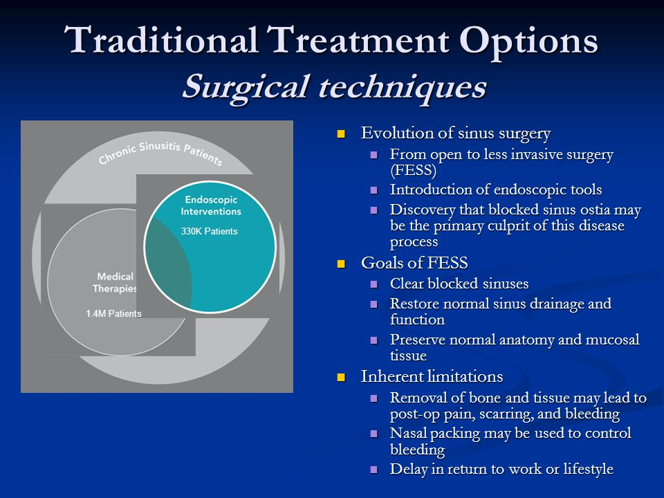 Traditional Treatment Options Surgical techniques