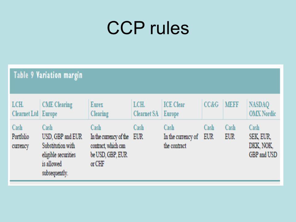 CCP rules