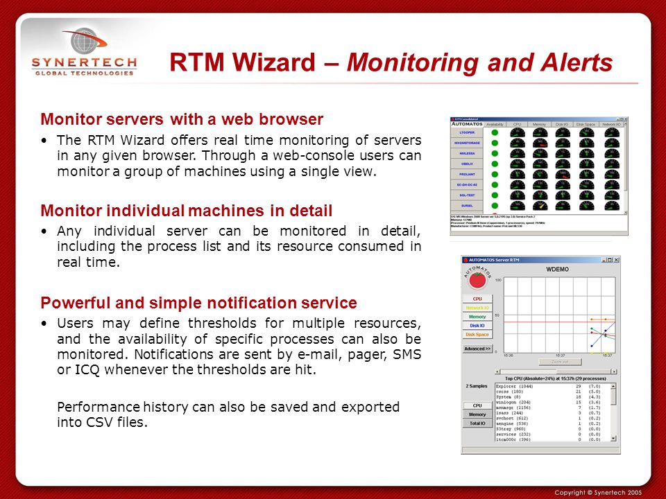 RTM Wizard – Monitoring and Alerts