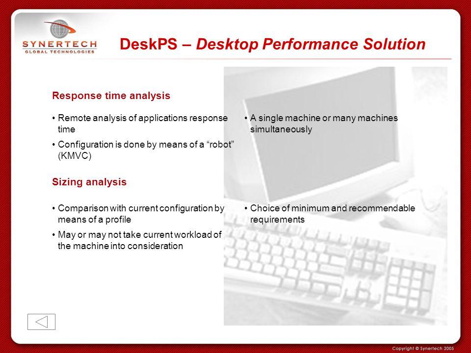 DeskPS – Desktop Performance Solution