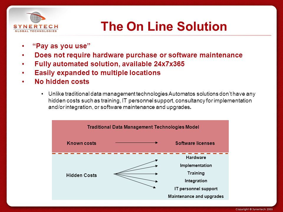 The On Line Solution Pay as you use
