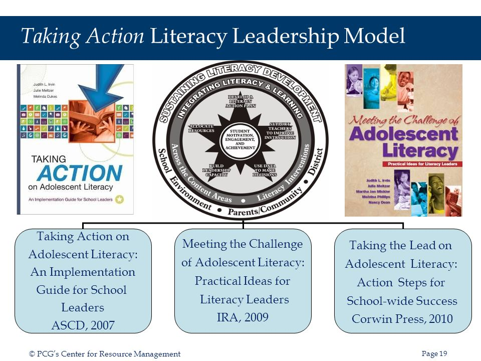 Taking Action Literacy Leadership Model