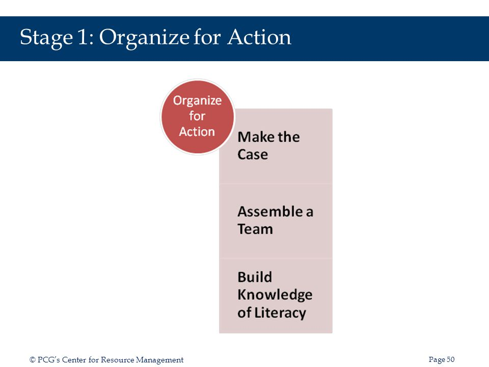 Stage 1: Organize for Action