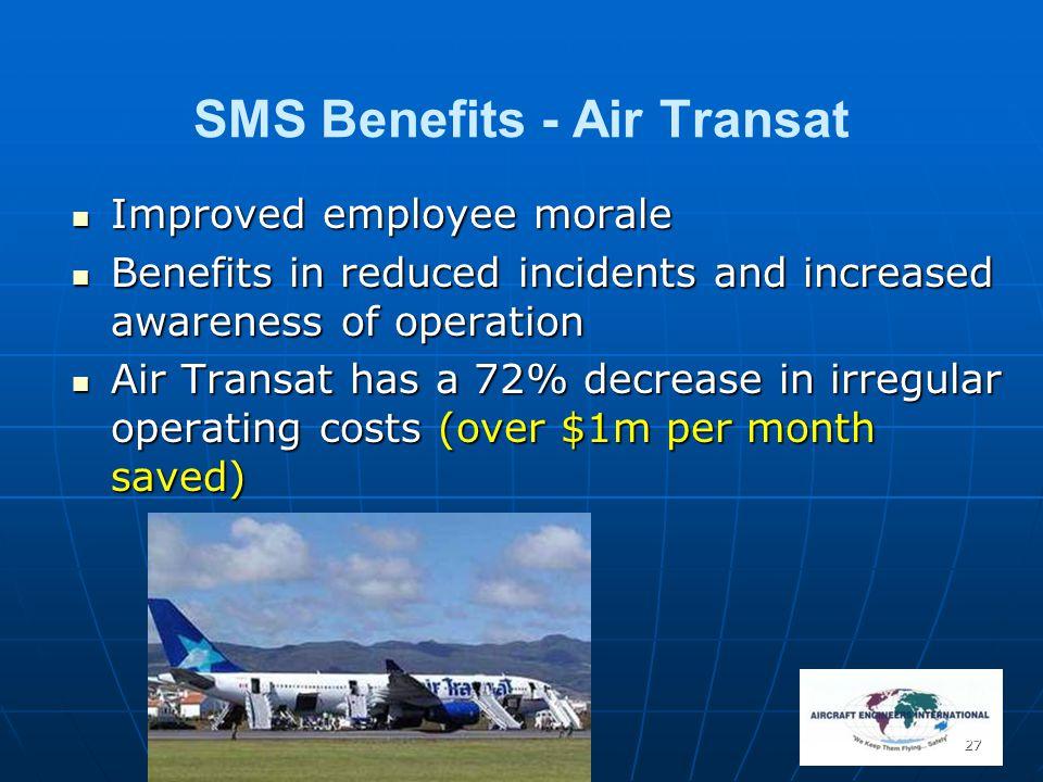 SMS Benefits - Air Transat