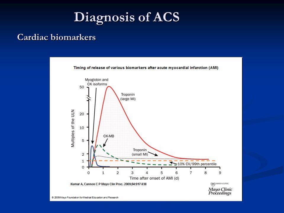 Diagnosis of ACS Cardiac biomarkers