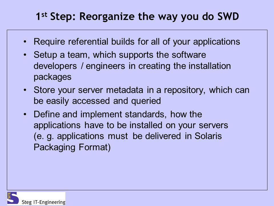 1st Step: Reorganize the way you do SWD