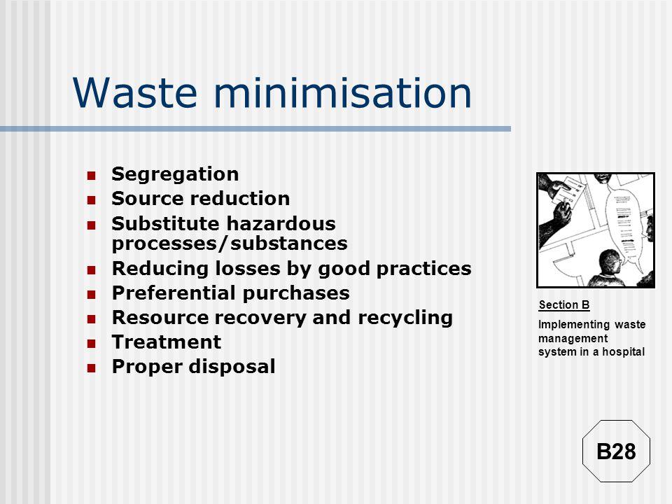 Waste minimisation B28 Segregation Source reduction
