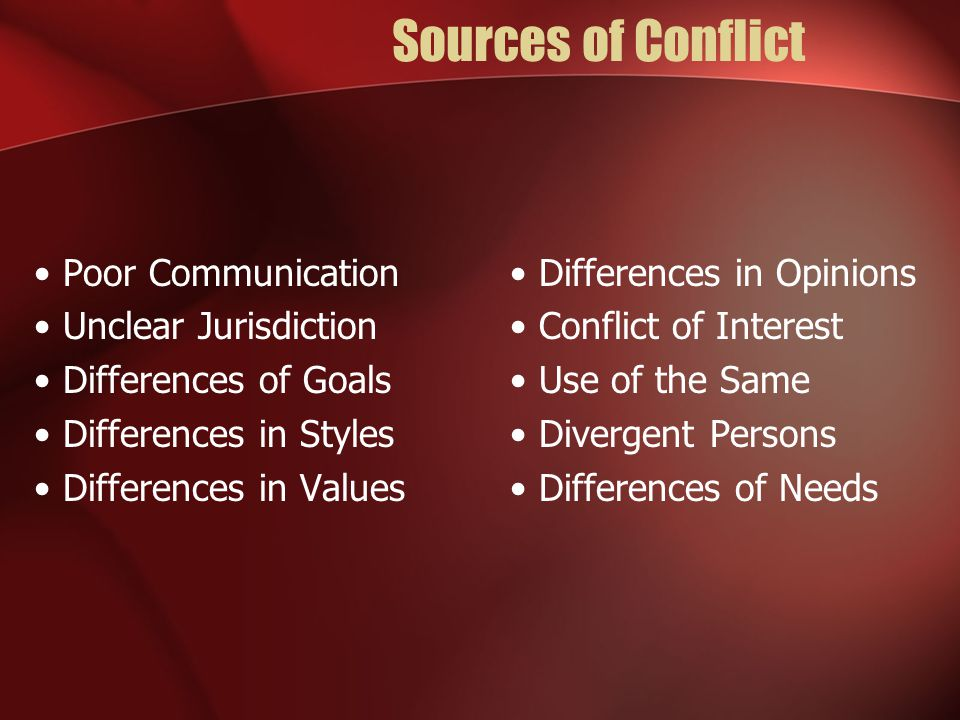 THE CONFLICT CYCLE Beliefs and Attitudes About Conflict