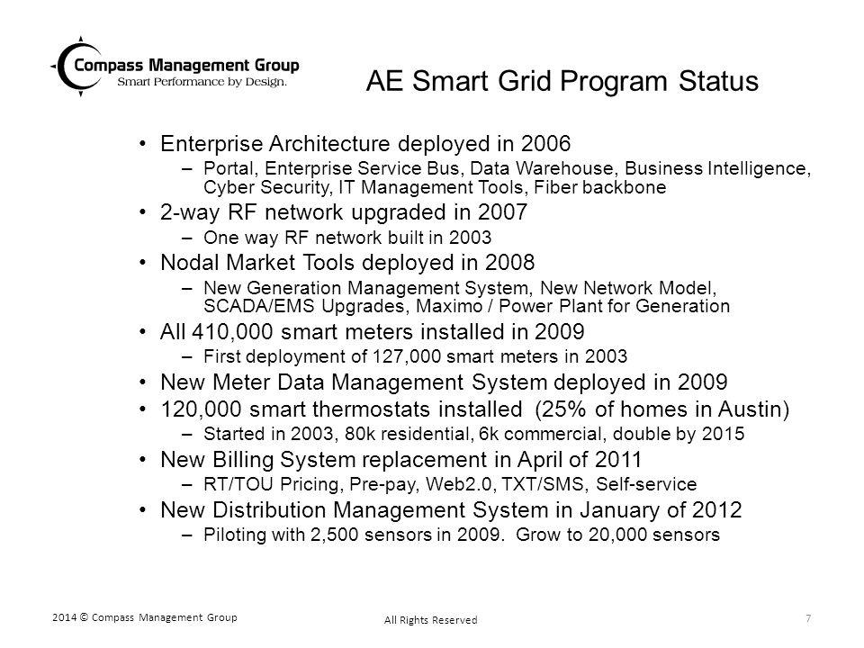 AE Smart Grid Program Status